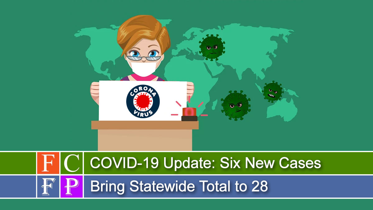 COVID-19 Update: Six New Cases Bring Statewide Total to 28